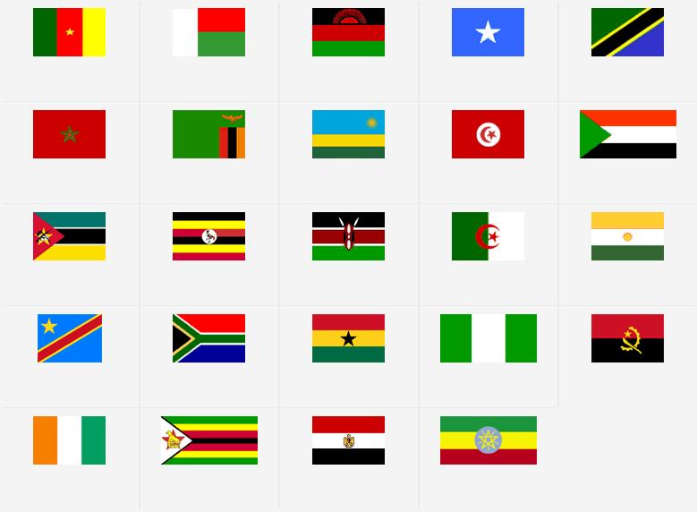 African pharmaceutical market - Pharma World
